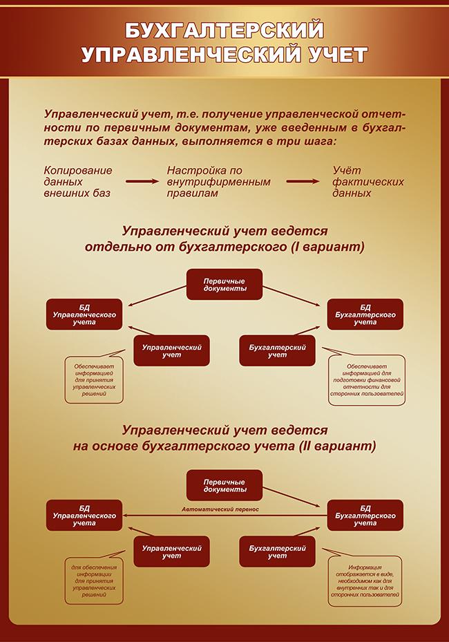 Бухгалтер управленческого учета вакансии работа в бухгалтером в бюджетной государственной организации краснодар