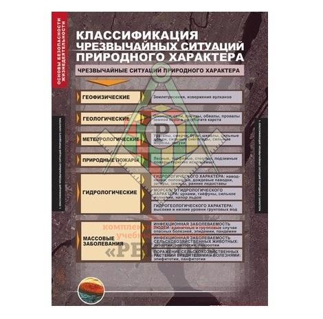 be64e1a6756c Купить таблицы основы безопасности жизнедеятельности 7-10 класс 13 ...